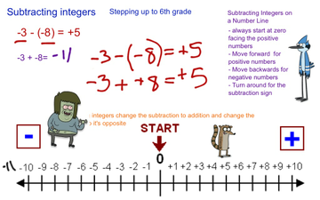 Subtracting Integers Step Up To 6th Grade