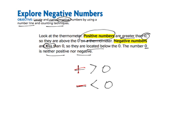 Explore Negative Numbers