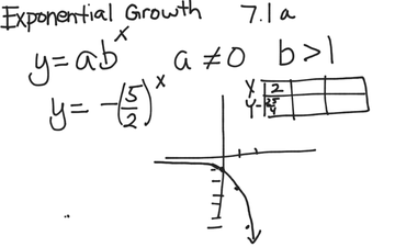 Exponential Growth 7.1a