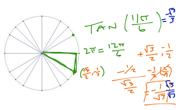 Unit Circle Review 2