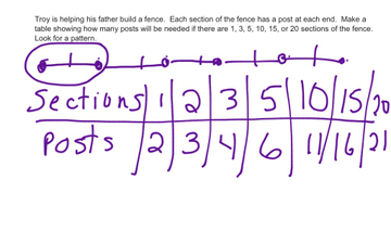 15-8 Solve A Simpler Problem And Make A Table
