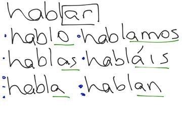 Conjugating Present Tense Ar Verbs In Spanish - Lessons - Tes Teach